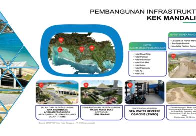 Potensi Investasi di Provinsi NTB